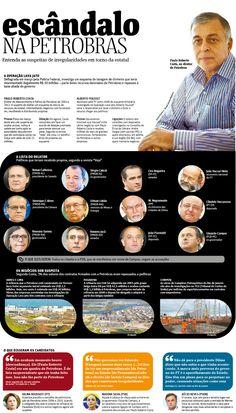 Escândalo na Petrobras