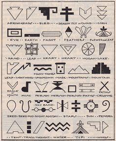 Symboles amérindiens