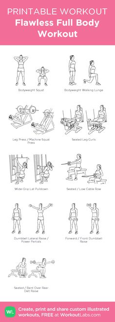 Flawless Full Body Workout– my custom exercise plan