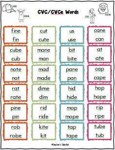 Teach Your Child to Read - Freebie! cvce list of words to practice short and long vowel sounds. - Give Your Child a Head Start, and.Pave the Way for a Bright, Successful Future. Phonics Reading, Teaching Phonics, Phonics Activities, Kindergarten Reading, Reading Activities, Reading Skills, Teaching Reading, Reading Centers, Guided Reading