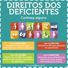 Deficientes e seus direitos