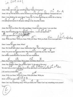 Love Is An Open Door (FROZEN) Guitar Chord Chart with Lyrics - http://www.youtube.com/munsonmusiclive