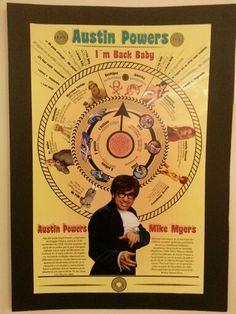 Powers en la toma 13 Austin Powers, Baseball Cards, Advertising, Movies