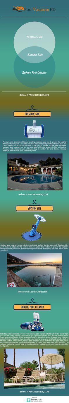 All Swimming pool products are available Here #poolcleaner #poolfilter #poolpump…