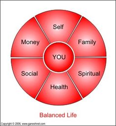 Having a balanced life is achievable