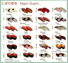 Names of Nigiri Sushi in English Japanese Menu, Japanese Dishes, Japanese Recipes, Nigiri Sushi, Sashimi, Oishi Sushi, Sushi Guide, Sushi Ingredients, Kitchens