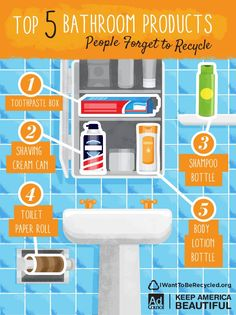 Do you recycle in the bathroom? There are so many missed opportunities for recycling plastic bottles in the bathroom.