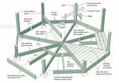 More than 37 ideas Hexagonal wooden pergola – Diy Pergola, Small Pergola, Wood Pergola, Pergola Kits, Pergola Ideas, Modern Pergola, Pergola Roof, Covered Pergola, Hexagon Gazebo
