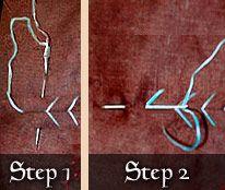 Arrowhead pasos diagrama Más