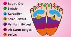 Bebeğiniz İçin Refleksoloji Öğrenin. - Kadınlar Sitesi, Gebelik, hamilelik, doğum - Kadınlar Sitesi, Gebelik, hamilelik, doğum