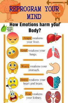 Reprogram your mind with positivity and eliminate stress and anxiety Health And Wellbeing, Health And Nutrition, Health Tips, Health Care, Mental Health, Alternative Heilmethoden, Alternative Health, Human Body Facts, Look Body
