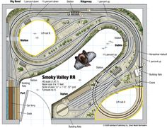 All About Standard Gauge Toy Trains N Scale Train Layout, Model Train Layouts, N Scale Model Trains, Scale Models, Ho Train Track, Model Railroader, Model Railway Track Plans, Standard Gauge, Ho Trains