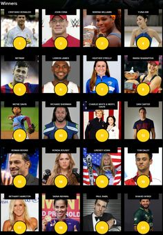 Here is the complete list of the top 20 charitable #Athletes