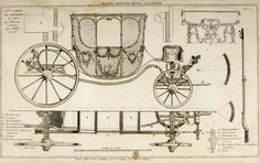 Blueprint Drawing, Coach Travel, Stage Coach, Horse Drawn Wagon, Paper Car, Old Wagons, Cabriolet, Etchings, Automotive Design