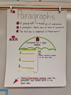 how to write abstracts for research papers