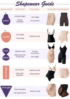 Which shapewear works for your body shape? I don't know about the rest of you girls but I'm going to need some of this! Which shapewear works for your body shape? I don't know about the rest of you girls but I'm going to need some of this! Apple Body Shapes, Pear Body, Fashion Terms, Fashion Dictionary, Fashion Vocabulary, Looks Plus Size, Women's Shapewear, Looks Style, Mode Outfits