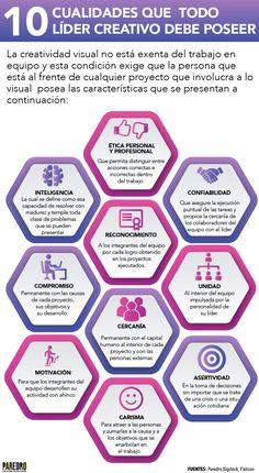 10 cualidades de un líder creativo de un líder creativo
