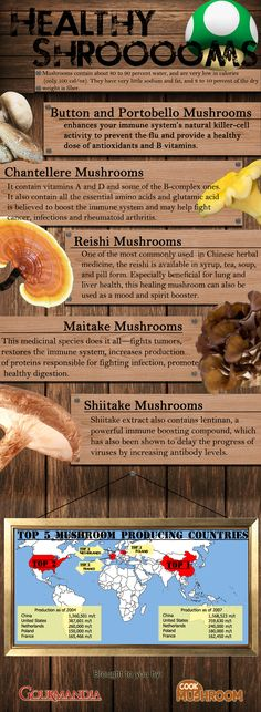 Mushrooms contain about 80 to 90 percent water, and are very low in calories  (only 100 cal/oz). They have very little sodium and fat, and 8 to 10 per