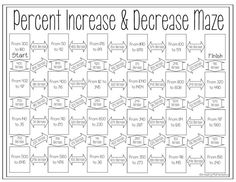 The Percent Increase or Decrease of Whole Number Amounts