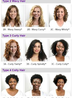 Knowing your hairtype makes a difference in knowing how to take care of it. Great Info on this site for Curly Hair ^_^