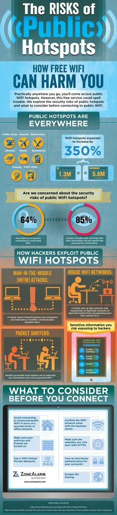 Free Wi-fi – It can be dangerous! | Sahrzad VPN Blog