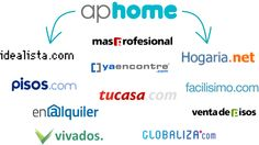 www.aphome.es - Compartir pasarelas entre oficinas de un aphome. Ahora, si tienes más de una oficina en tu software para inmobiliarias aphome, puedes compartir inmuebles a la hora de configurar una pasarela no incluida. Más info en: http://recursosinmobiliarios.aphome.es/2015/compartir-pasarelas-entre-oficinas-de-un-aphome/