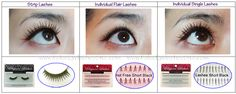 Different types of false eyelashes (strip, individual flare, individual single) and how they look when applied