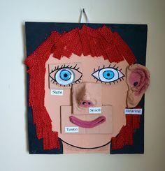 that artist woman: Mixed Media Face