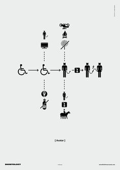 Life in Five Seconds: Minimalist Pictogram Summaries of Pop Culture and Historical Events | Brain Pickings