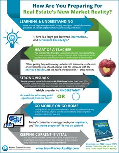 How do you compare with the new market reality? Key factors include Learning & Understanding the market, having the Heart of a Teacher, Strong Visuals, & Mobile Technology. #marketing