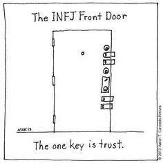 I am an INFJ  And only a few select peop[le have my key ^^ (metaphorically)