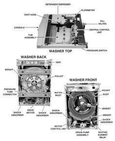 Whirlpool automatic washer parts model wfw9150ww01 sears duet washing machines repair part access diagram solutioingenieria Image collections