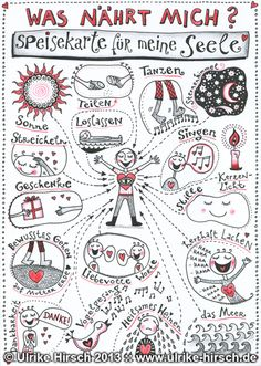 Was nährt mich? Illustration von Ulrike Hirsch Speisekarte für die Seele I have no idea what any of these words mean but it looks like all the things you love page:)