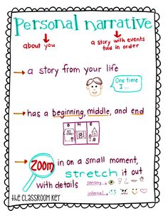 Personal Narrative Anchor Chart, click through to read more ideas for teaching personal narrative writing to elementary students Narrative Anchor Chart, Personal Narrative Writing, Writing Anchor Charts, Personal Narratives, Narrative Essay, Essay Writing, Informational Writing, Art Essay, Writing Outline