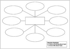 nursing concept map template pix for blank concept map with 5 bubbles