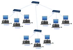 21 best computer and networks computer network diagrams images on 10base t star network topology diagram ccuart Images