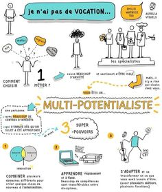 In english - ⇥ Aurelia Visuels ⇤ Burn Out, Sketch Notes, Creating A Business, Feeling Alone, Online Work, Data Visualization, Self Improvement, Personal Development, Teaching