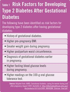 According to the CDC, the reported rates of gestational diabetes mellitus (GDM) range from 2% to 10% of all pregnancies. Immediately after pregnancy, 5% to 10% of women with GDM are found to have diabetes. In the United States, women who have had GDM have more than a 60% chance of developing diabetes in the next 10 to 20 years. Poorly controlled diabetes carries more serious risks. These risks include large size, preeclampsia, pre-term delivery, stillbirth and respiratory distress, and other…
