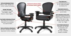 best desk chair for sciatica fancy covers weddings chairs lower back pain there are different types of office available in the market you must know your requ