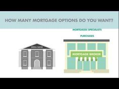 How many Mortgage Options do you want ?!