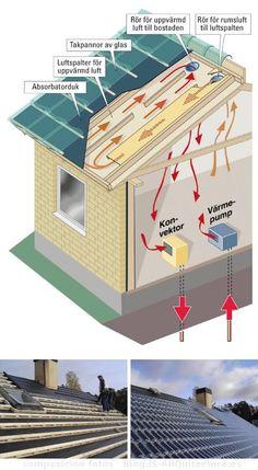 tejas vidrio calefaccion soltech 1 Tejas de vidrio, calefacción solar con diseño innovador
