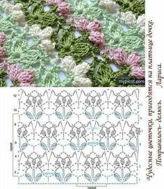 16 Ideas knitting charts patterns afghans for 2019 Crochet Motifs, Crochet Diagram, Crochet Stitches Patterns, Crochet Chart, Crochet Doilies, Crochet Flowers, Knitting Patterns, Doilies Crafts, Flower Chart