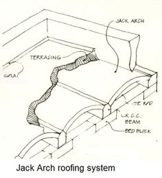 jack arch roofing system !