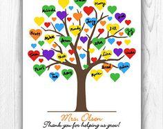 Teacher Appreciation Gift Teacher Thank You Fingerprint