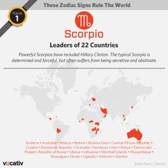 More Scorpio Leaders Than Any Other Zodiac Sign Analysis of more than 190 world leaders shows tha. All About Scorpio, Leo And Sagittarius, Scorpio Traits, Scorpio Quotes, Scorpio Funny, Scorpio Woman, Aquarius, Taurus, Zodiac Signs In Love