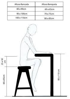 Resultado de imagem para altura ideal para mesa de jantar