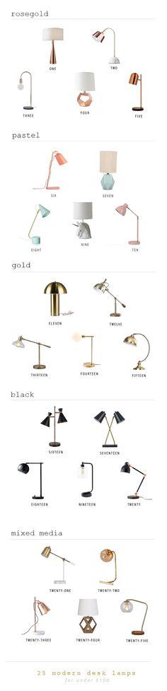 25 Modern Desk Lamps for under $100