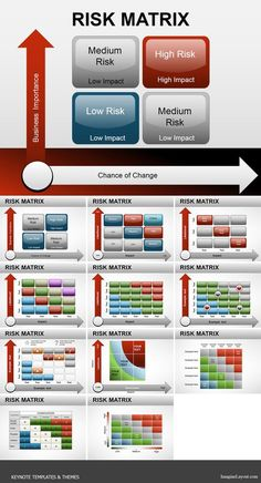 Risk Matrix Keynote charts templates provide an easy way to begin creating your presentation. Risk matrix is a tool for risk Project Management Certification, Program Management, Emergency Management, Change Management, Business Management, Project Risk Management, Risk Matrix, Risk Management Strategies, Project Management Professional