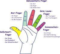 Macht der Finger. Den entsprechenden Finger 2 bis 5 Minuten halten soll helfen.