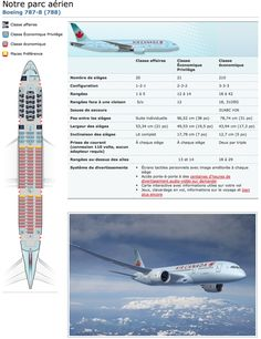 Technical details, interior, cabin plan - Air Canada Boeing 787-8 - Source: Air Canada